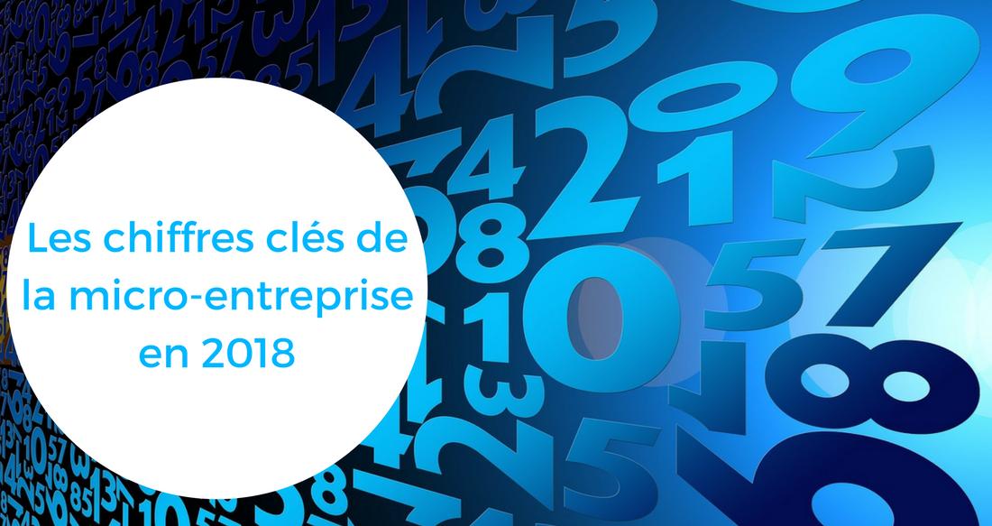 Les notions fondamentales de la micro-entreprise en 2018