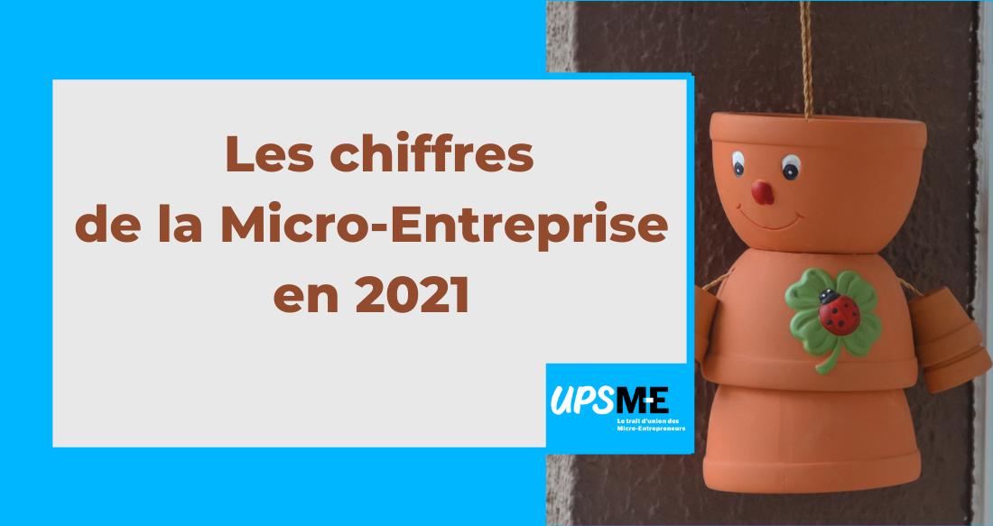 Le régime de la micro-entreprise en 2021